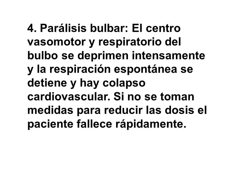 4. Parálisis bulbar: El centro vasomotor y respiratorio del bulbo se deprimen intensamente y la respiración espontánea se detiene y hay colapso cardio