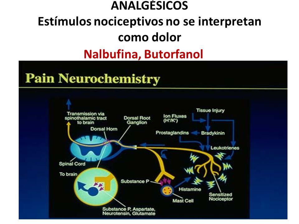 ANALGÉSICOS Estímulos nociceptivos no se interpretan como dolor Nalbufina, Butorfanol