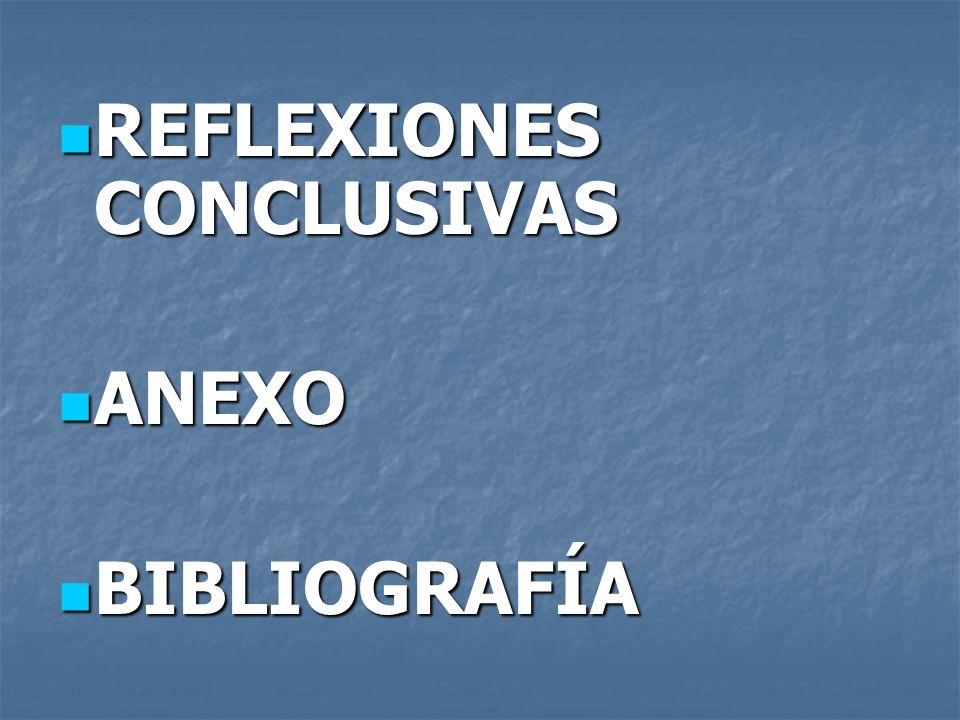 REFLEXIONES CONCLUSIVAS REFLEXIONES CONCLUSIVAS ANEXO ANEXO BIBLIOGRAFÍA BIBLIOGRAFÍA
