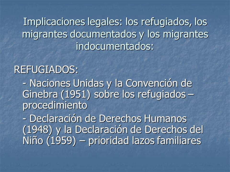 Implicaciones legales: los refugiados, los migrantes documentados y los migrantes indocumentados: REFUGIADOS: - Naciones Unidas y la Convención de Gin