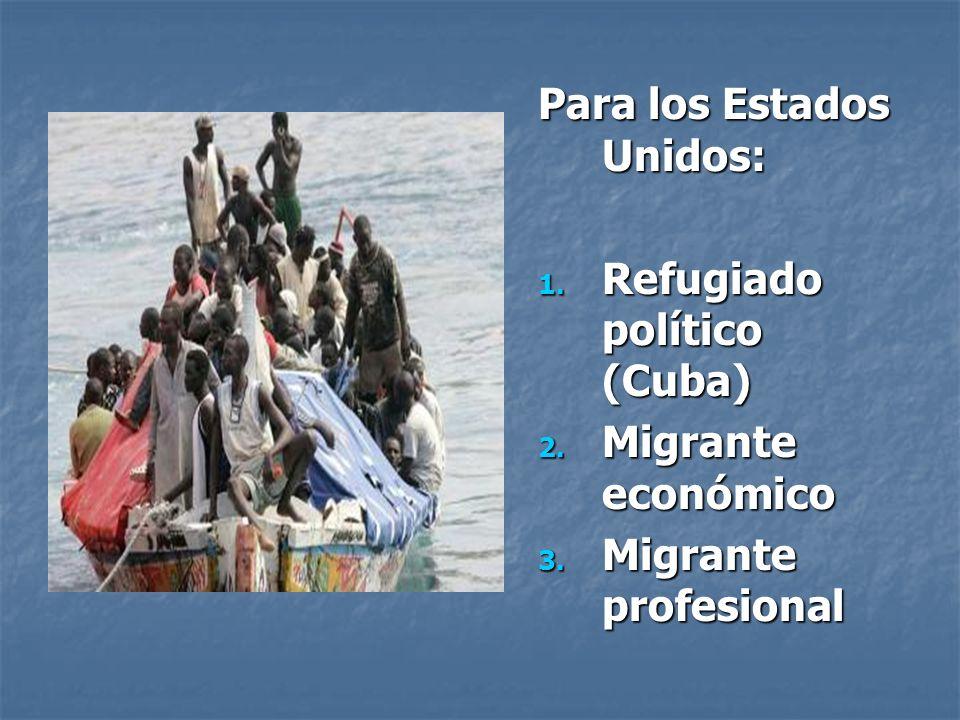 Para los Estados Unidos: 1. Refugiado político (Cuba) 2. Migrante económico 3. Migrante profesional