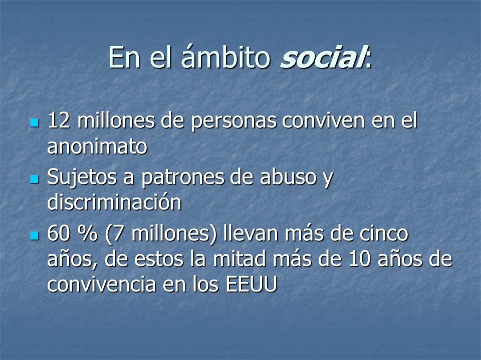 En el ámbito social: 12 millones de personas conviven en el anonimato 12 millones de personas conviven en el anonimato Sujetos a patrones de abuso y d
