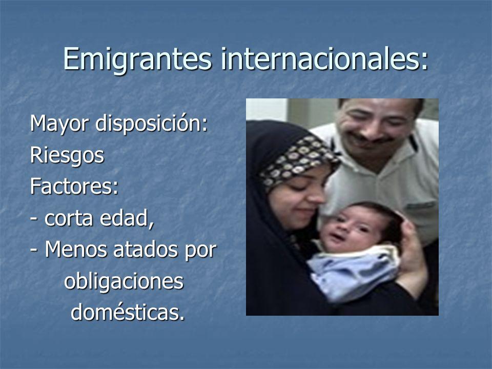 Emigrantes internacionales: Mayor disposición: RiesgosFactores: - corta edad, - Menos atados por obligaciones obligaciones domésticas. domésticas.
