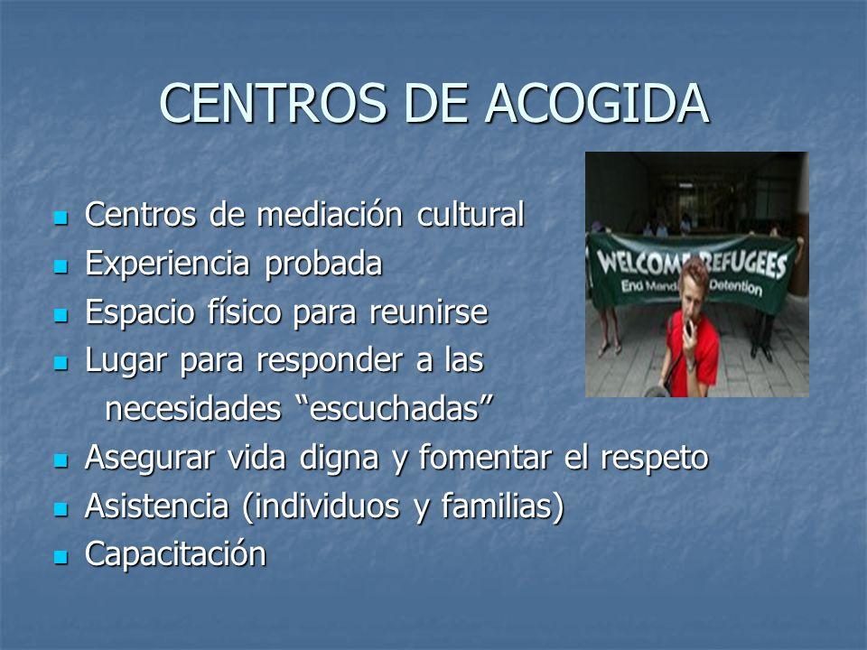 CENTROS DE ACOGIDA Centros de mediación cultural Centros de mediación cultural Experiencia probada Experiencia probada Espacio físico para reunirse Es