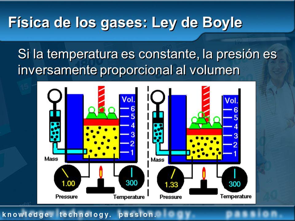 Física de los gases: Ley de Boyle Si la temperatura es constante, la presión es inversamente proporcional al volumen