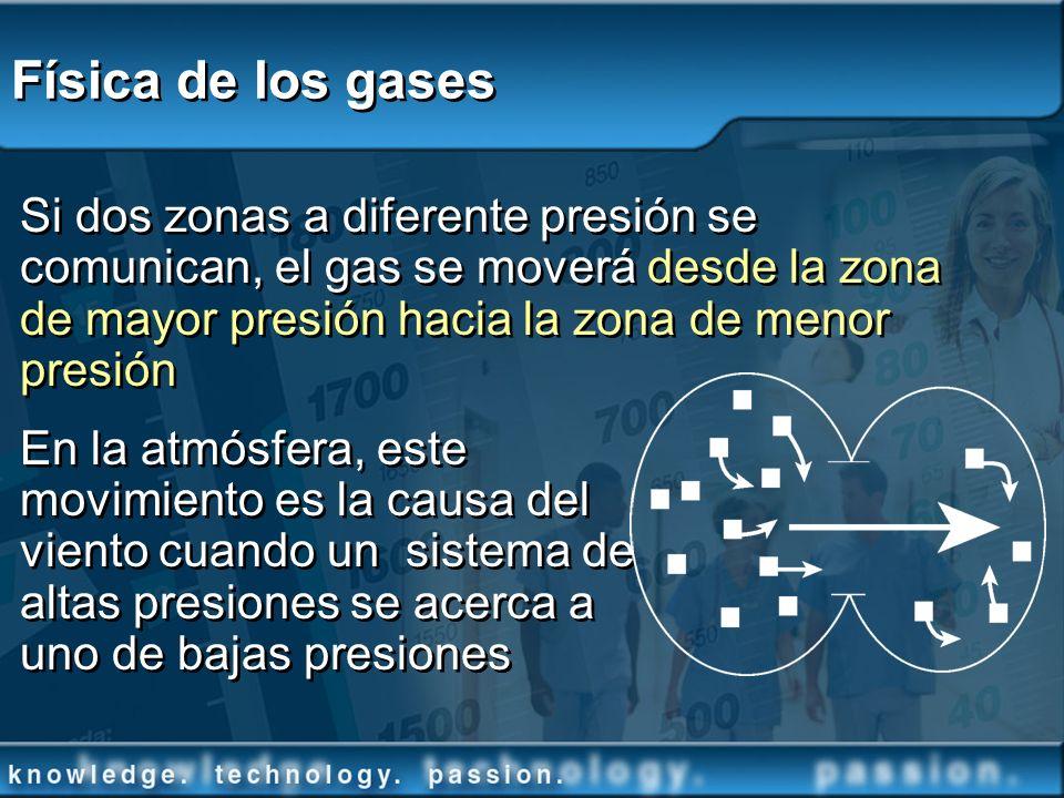 Física de los gases Si dos zonas a diferente presión se comunican, el gas se moverá desde la zona de mayor presión hacia la zona de menor presión En l