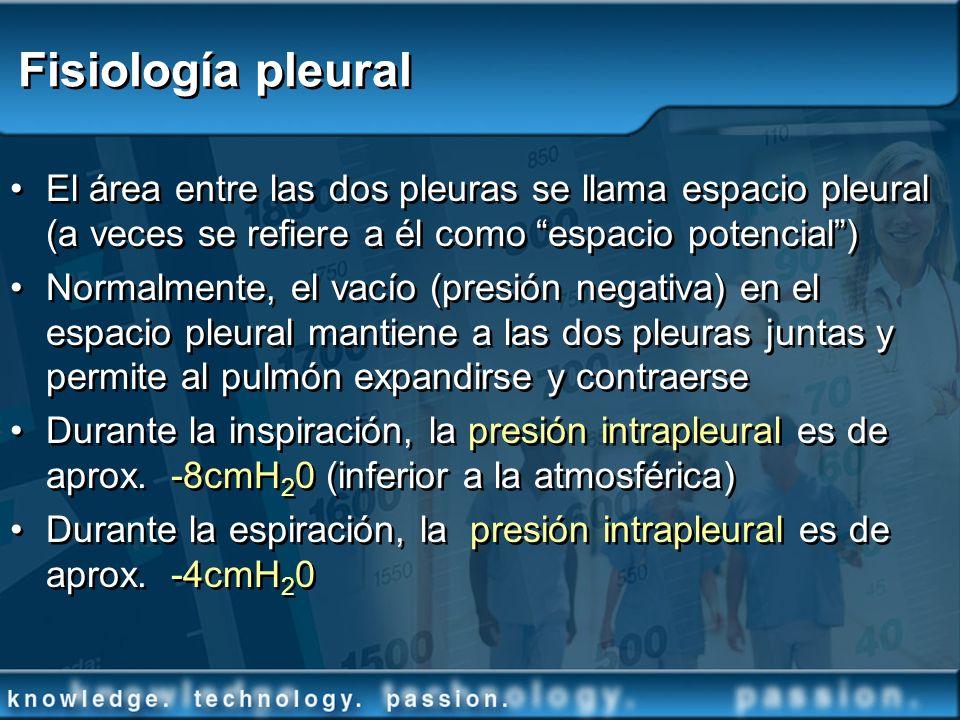 Fisiología pleural El área entre las dos pleuras se llama espacio pleural (a veces se refiere a él como espacio potencial) Normalmente, el vacío (pres