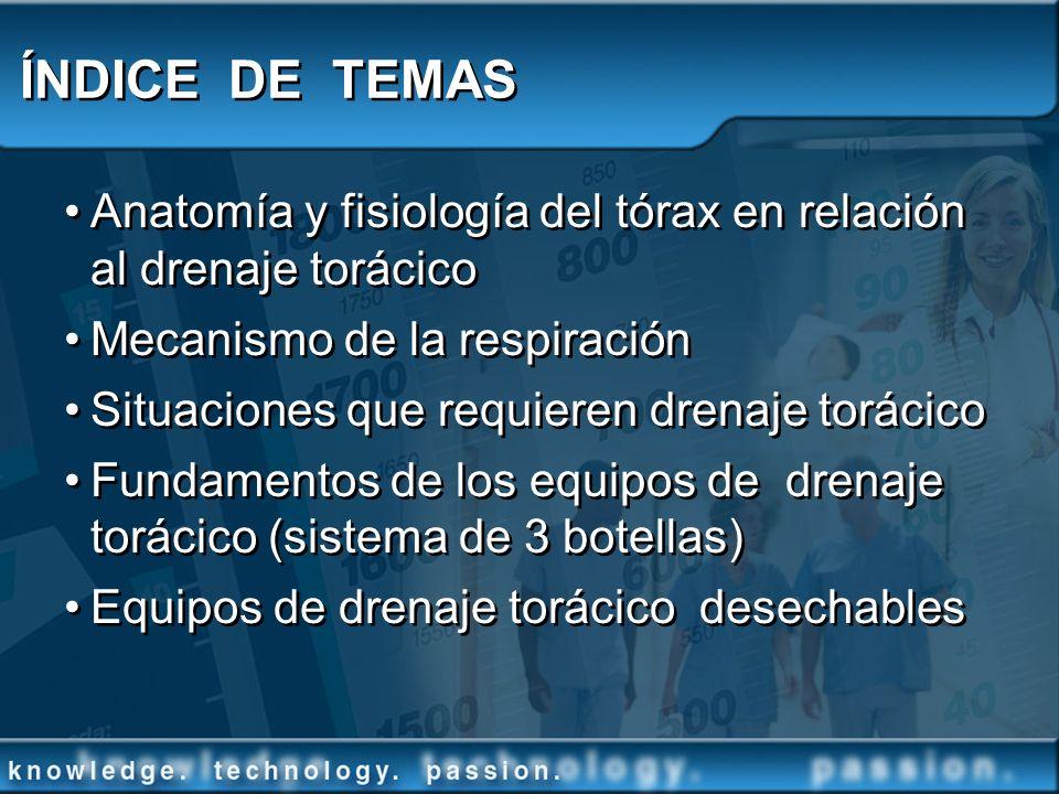 ÍNDICE DE TEMAS Anatomía y fisiología del tórax en relación al drenaje torácico Mecanismo de la respiración Situaciones que requieren drenaje torácico