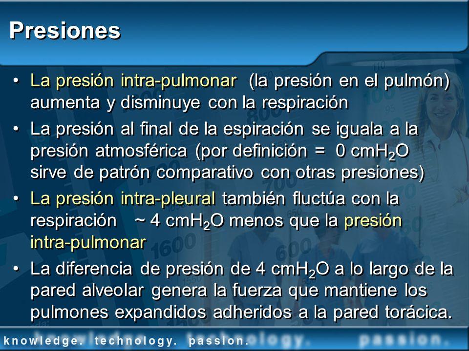 Presiones La presión intra-pulmonar (la presión en el pulmón) aumenta y disminuye con la respiración La presión al final de la espiración se iguala a