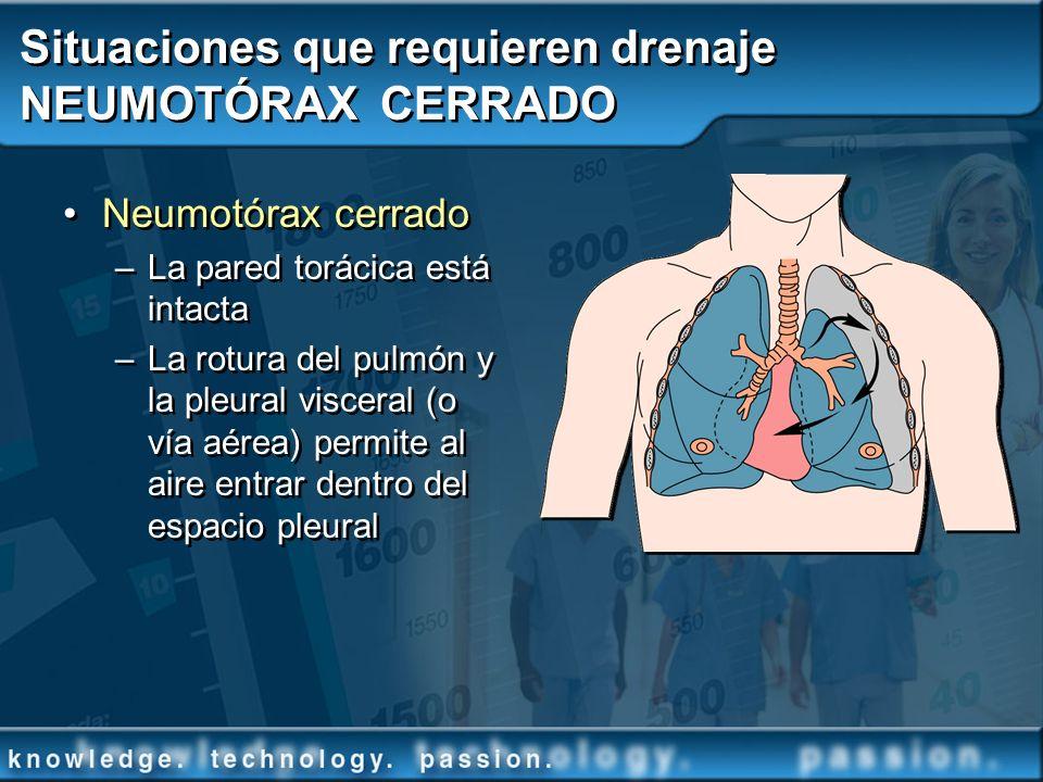 Situaciones que requieren drenaje NEUMOTÓRAX CERRADO Neumotórax cerrado –La pared torácica está intacta –La rotura del pulmón y la pleural visceral (o