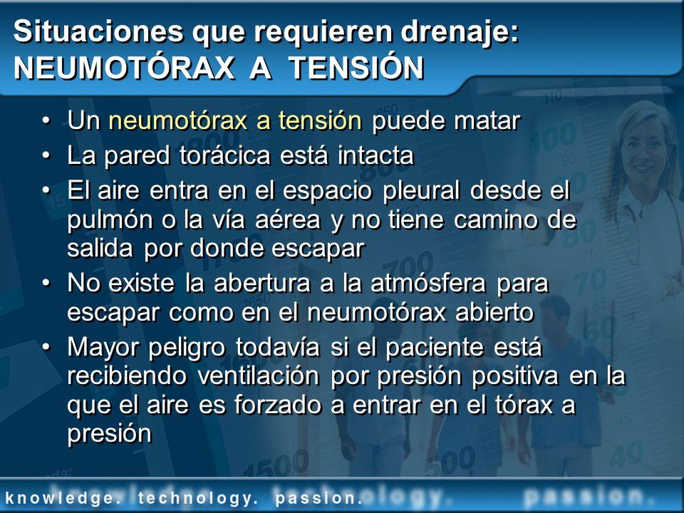 Situaciones que requieren drenaje: NEUMOTÓRAX A TENSIÓN Un neumotórax a tensión puede matar La pared torácica está intacta El aire entra en el espacio