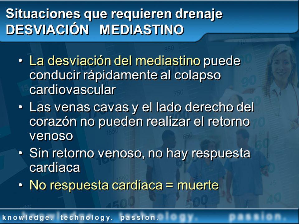 Situaciones que requieren drenaje DESVIACIÓN MEDIASTINO La desviación del mediastino puede conducir rápidamente al colapso cardiovascular Las venas ca