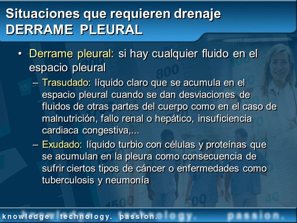 Situaciones que requieren drenaje DERRAME PLEURAL Derrame pleural: si hay cualquier fluido en el espacio pleural –Trasudado: líquido claro que se acum