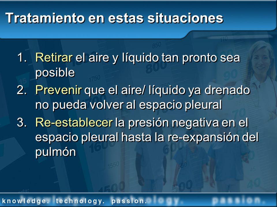 Tratamiento en estas situaciones 1.Retirar el aire y líquido tan pronto sea posible 2. Prevenir que el aire/ líquido ya drenado no pueda volver al esp