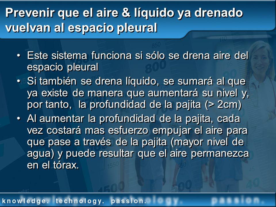 Prevenir que el aire & líquido ya drenado vuelvan al espacio pleural Este sistema funciona si sólo se drena aire del espacio pleural Si también se dre