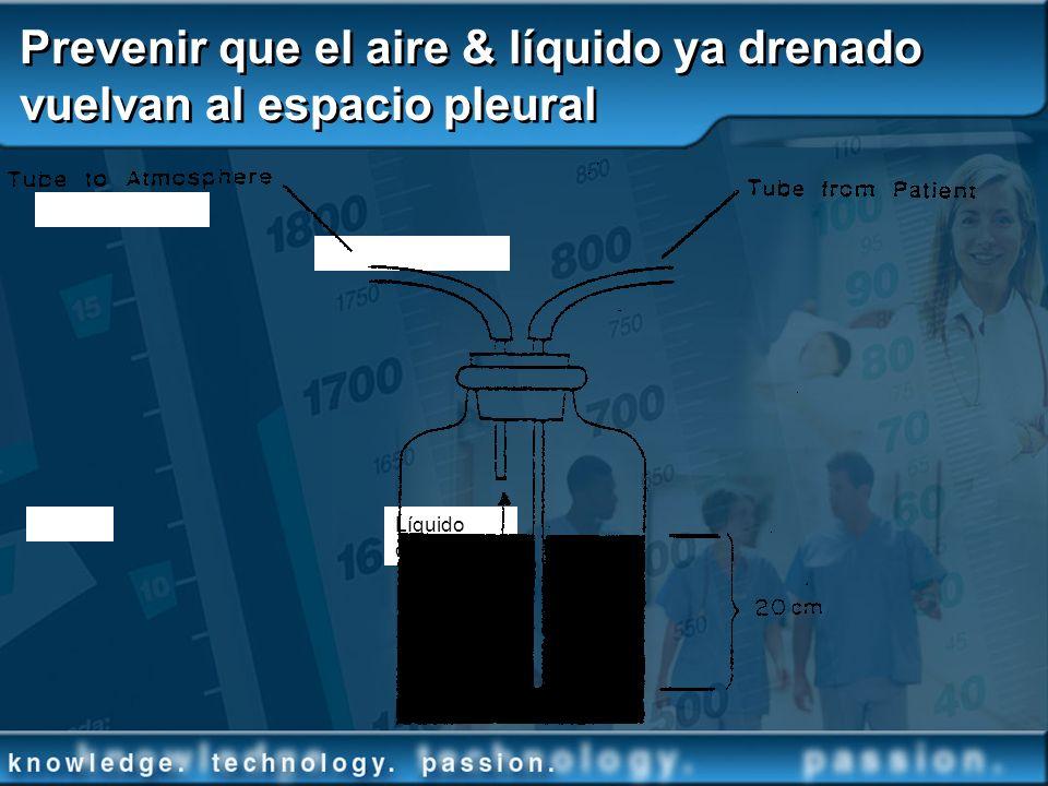 Prevenir que el aire & líquido ya drenado vuelvan al espacio pleural Líquido drenado