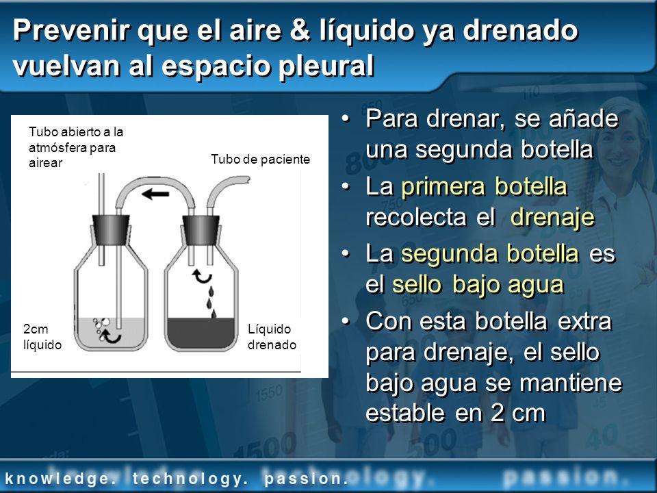 Prevenir que el aire & líquido ya drenado vuelvan al espacio pleural Para drenar, se añade una segunda botella La primera botella recolecta el drenaje