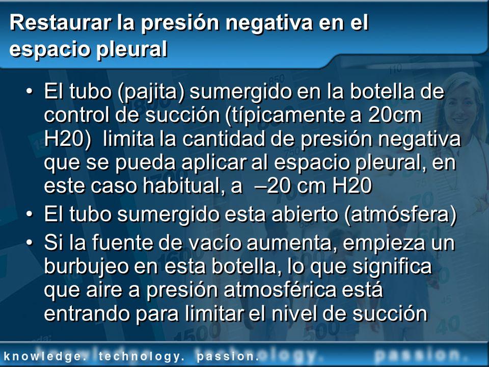 Restaurar la presión negativa en el espacio pleural El tubo (pajita) sumergido en la botella de control de succión (típicamente a 20cm H20) limita la