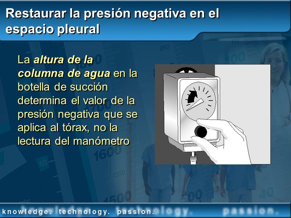 Restaurar la presión negativa en el espacio pleural La altura de la columna de agua en la botella de succión determina el valor de la presión negativa