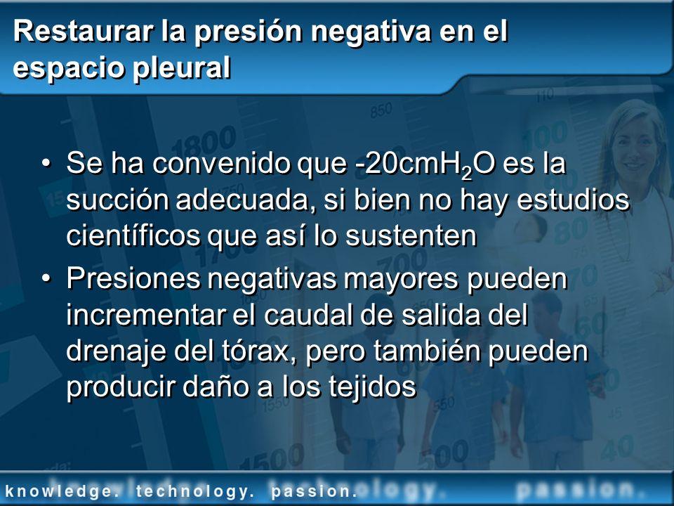 Restaurar la presión negativa en el espacio pleural Se ha convenido que -20cmH 2 O es la succión adecuada, si bien no hay estudios científicos que así