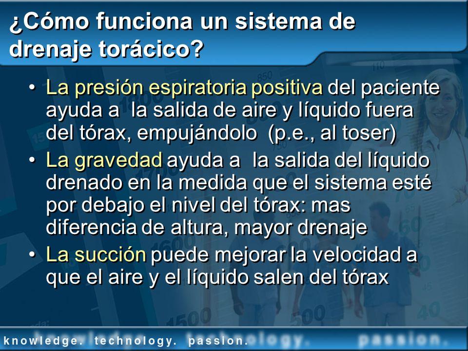 ¿Cómo funciona un sistema de drenaje torácico? La presión espiratoria positiva del paciente ayuda a la salida de aire y líquido fuera del tórax, empuj