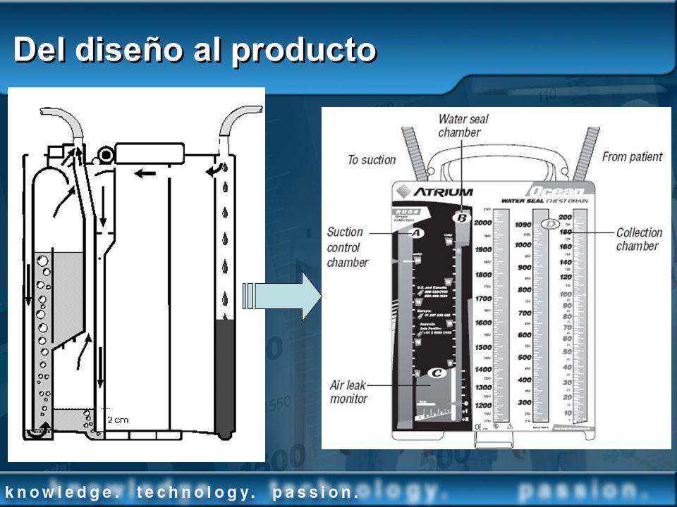 Del diseño al producto