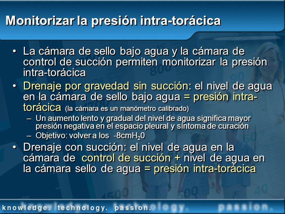 Monitorizar la presión intra-torácica La cámara de sello bajo agua y la cámara de control de succión permiten monitorizar la presión intra-torácica Dr