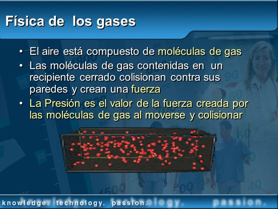 Física de los gases El aire está compuesto de moléculas de gas Las moléculas de gas contenidas en un recipiente cerrado colisionan contra sus paredes