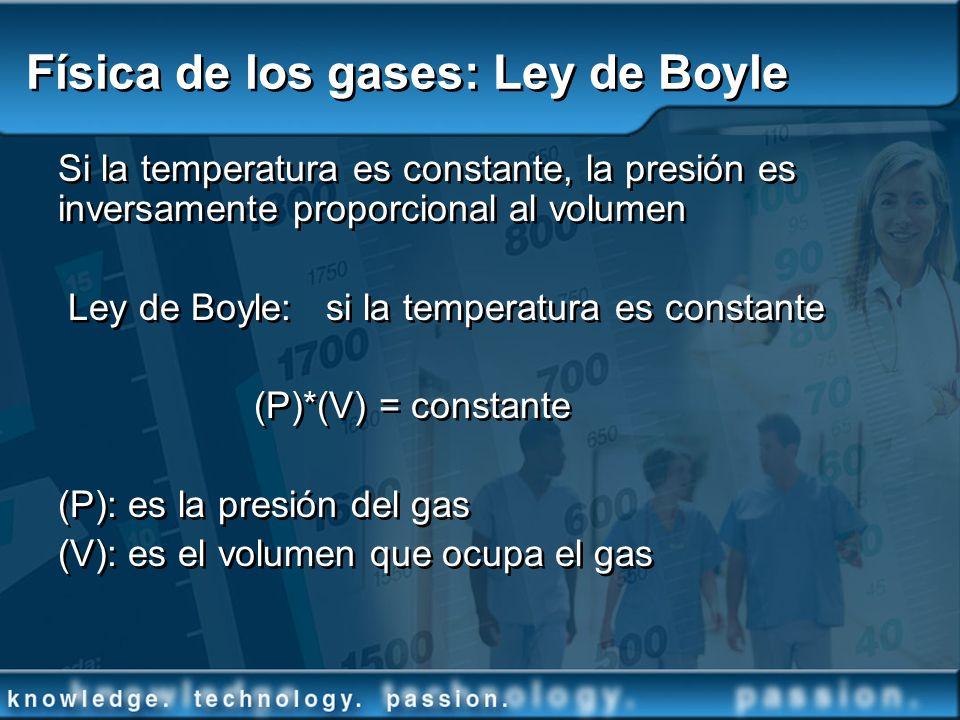 Física de los gases: Ley de Boyle Si la temperatura es constante, la presión es inversamente proporcional al volumen Ley de Boyle: si la temperatura e