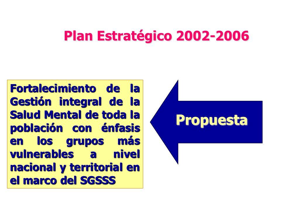 Ministerio de la Protección Social Política de Salud Mental para Colombia y sus Proyecciones a nivel y sus Proyecciones a nivel Departamental y Local,