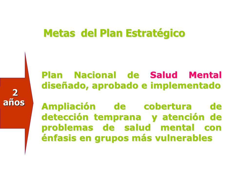 1 año 1 año Todas las entidades territoriales con planes de salud mental operando Contenidos de prevención y atención en salud mental definidos y arti