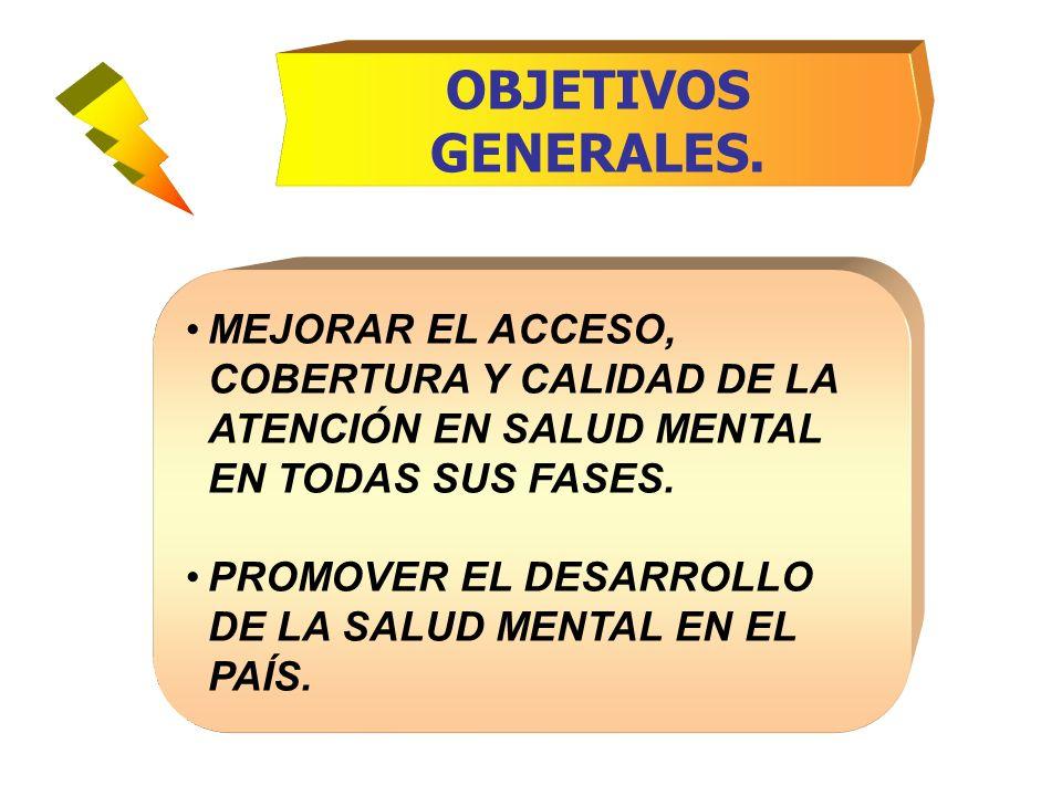 Política de Salud Mental Líneas de Acción 2.