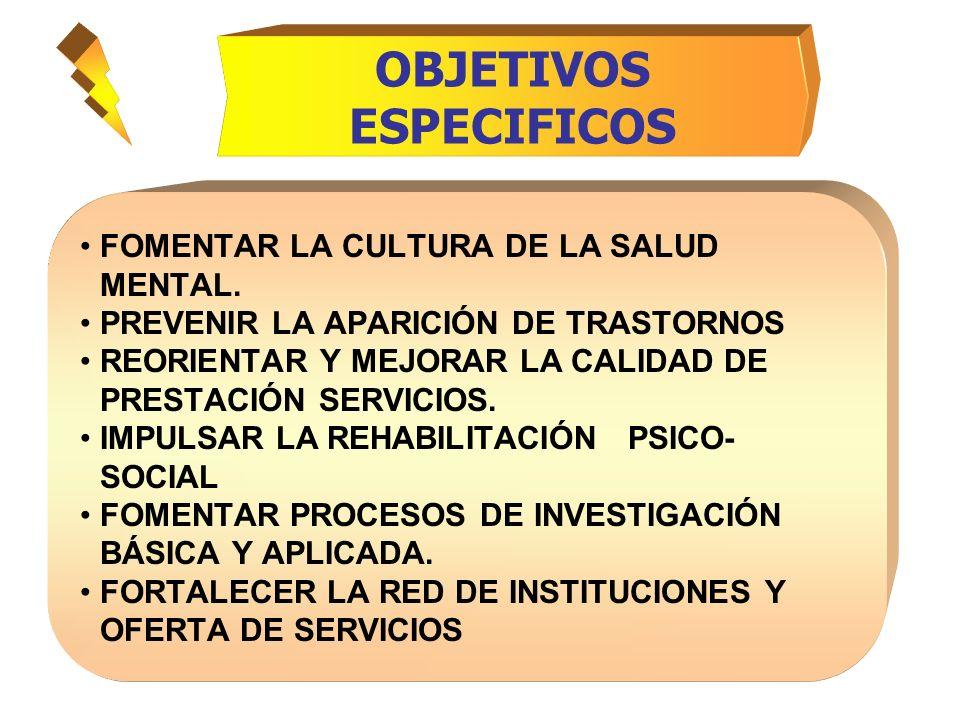 Ministerio de la Protección Social Política de Salud Mental para Colombia y sus Proyecciones a nivel y sus Proyecciones a nivel Departamental y Local, 2003 Ana Cristina González Vélez Directora General de Salud Pública