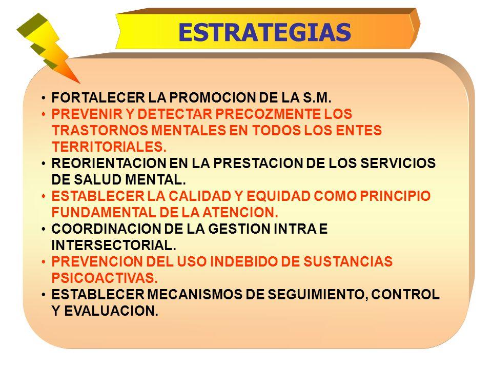 Política de Salud Mental Líneas de Acción 3.
