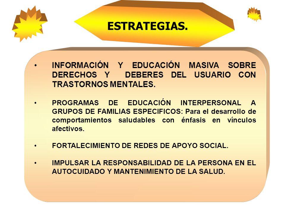 INFORMACIÓN Y EDUCACIÓN MASIVA SOBRE DERECHOS Y DEBERES DEL USUARIO CON TRASTORNOS MENTALES.