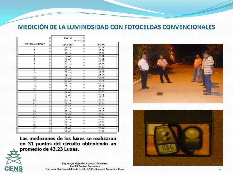 15 MEDICIÓN DE LA LUMINOSIDAD CON FOTOCELDAS CONVENCIONALES Las mediciones de los luxes se realizaron en 31 puntos del circuito obteniendo un promedio