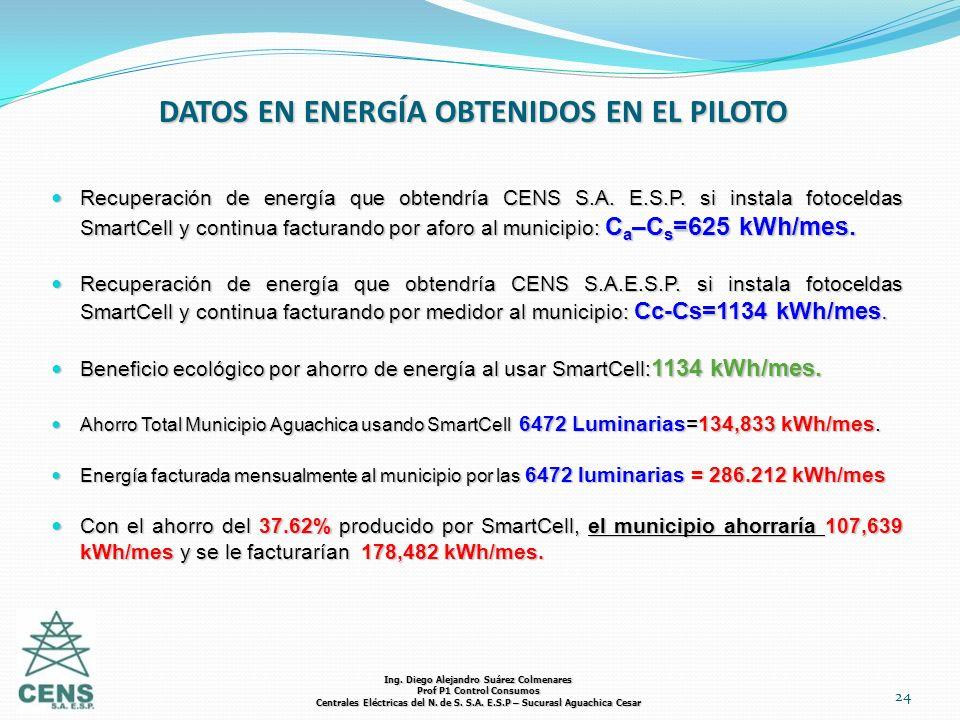 24 DATOS EN ENERGÍA OBTENIDOS EN EL PILOTO Recuperación de energía que obtendría CENS S.A. E.S.P. si instala fotoceldas SmartCell y continua facturand