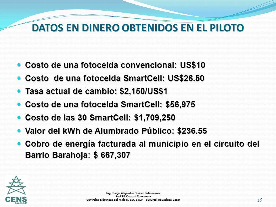 26 DATOS EN DINERO OBTENIDOS EN EL PILOTO Costo de una fotocelda convencional: US$10 Costo de una fotocelda convencional: US$10 Costo de una fotocelda