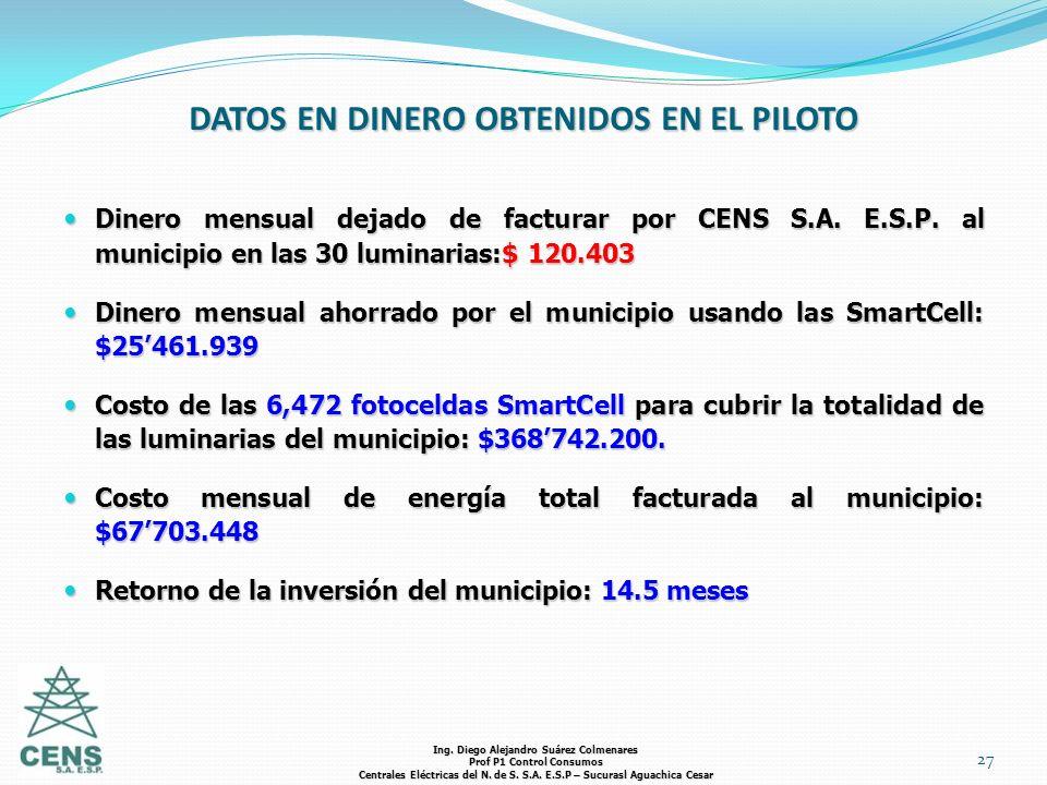 27 DATOS EN DINERO OBTENIDOS EN EL PILOTO Dinero mensual dejado de facturar por CENS S.A. E.S.P. al municipio en las 30 luminarias:$ 120.403 Dinero me