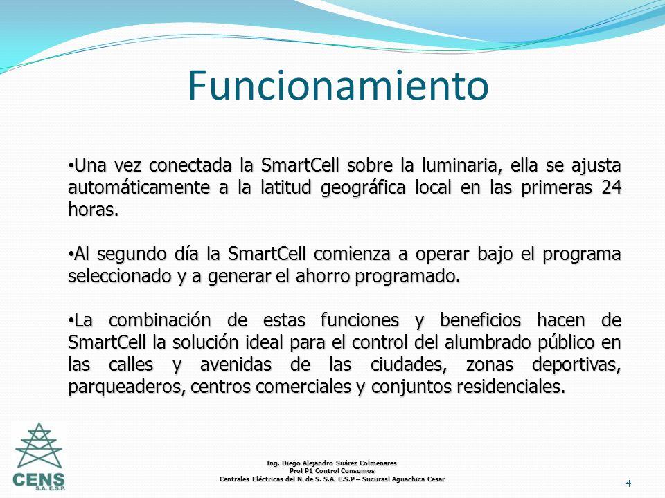 Funcionamiento 4 Una vez conectada la SmartCell sobre la luminaria, ella se ajusta automáticamente a la latitud geográfica local en las primeras 24 ho