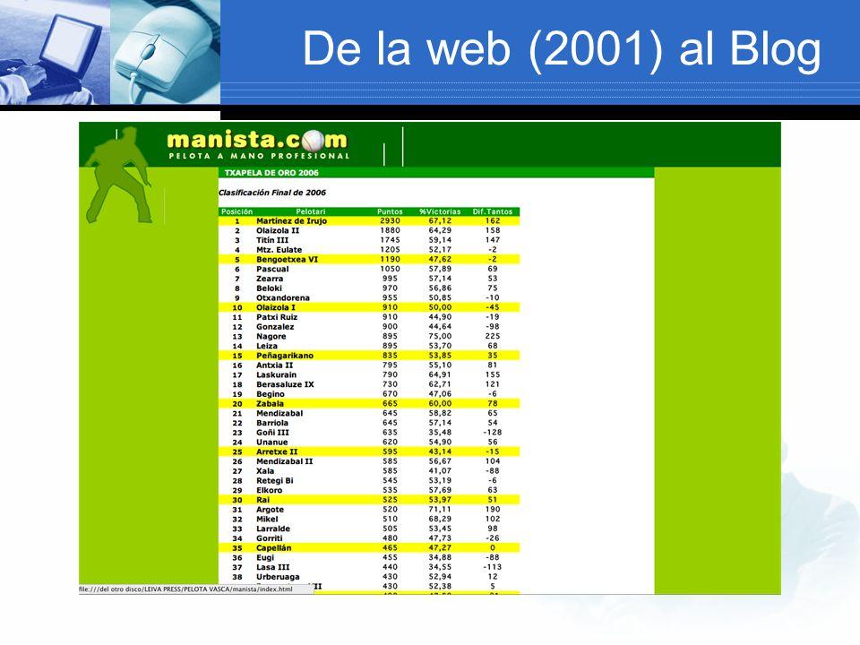 De la web (2001) al Blog