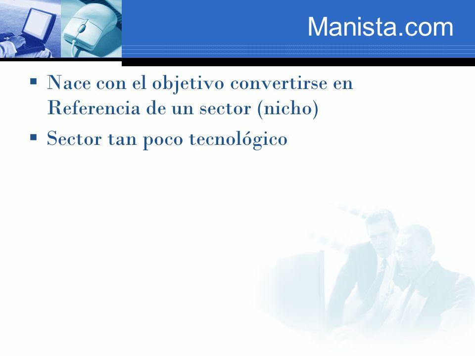 Manista.com Nace con el objetivo convertirse en Referencia de un sector (nicho) Sector tan poco tecnológico