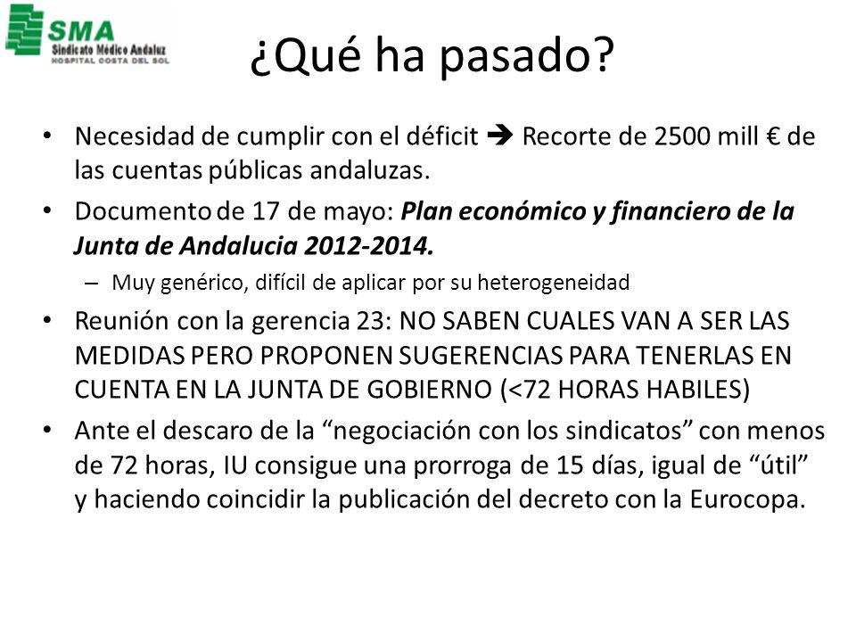 ¿Qué ha pasado? Necesidad de cumplir con el déficit Recorte de 2500 mill de las cuentas públicas andaluzas. Documento de 17 de mayo: Plan económico y