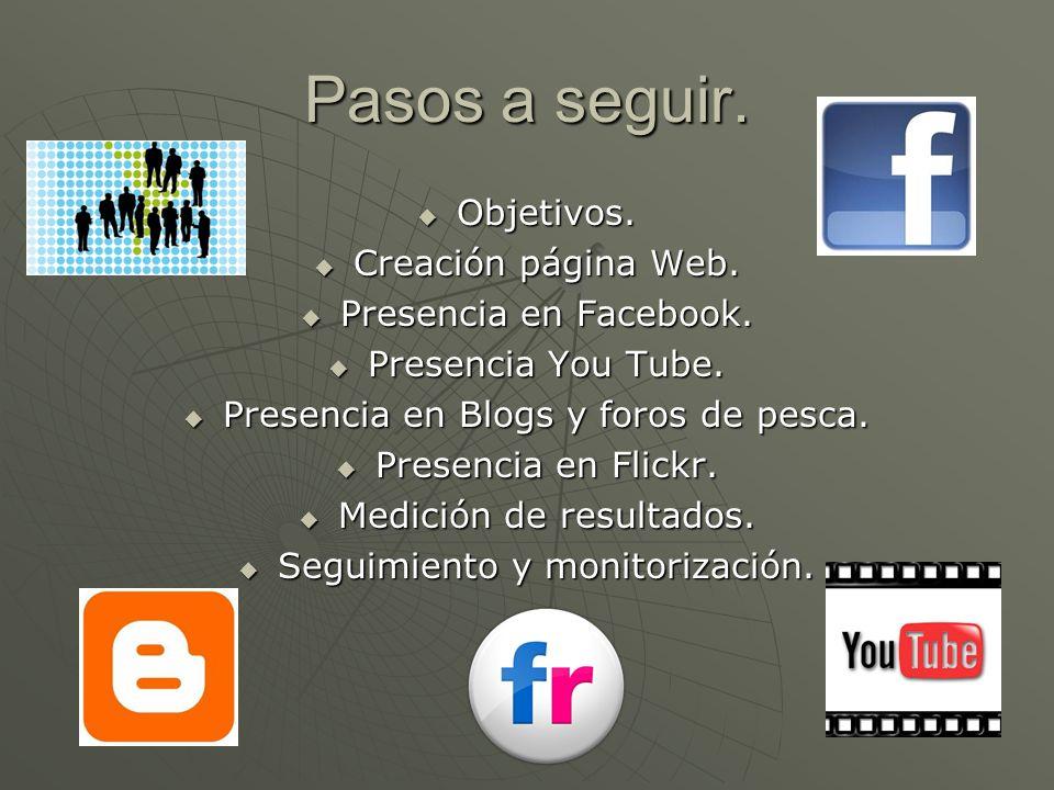 Pasos a seguir. Objetivos. Objetivos. Creación página Web. Creación página Web. Presencia en Facebook. Presencia en Facebook. Presencia You Tube. Pres