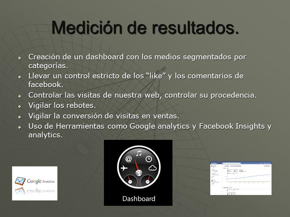 Medición de resultados. Creación de un dashboard con los medios segmentados por categorías. Creación de un dashboard con los medios segmentados por ca