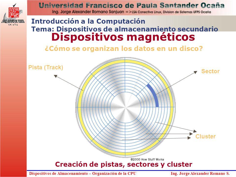 Dispositivos de Almacenamiento – Organización de la CPU Ing. Jorge Alexander Romano S. ¿Cómo se organizan los datos en un disco? Introducción a la Com