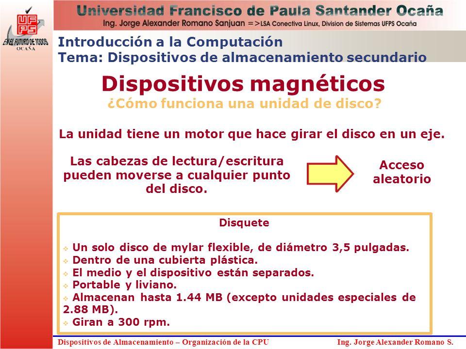 Dispositivos de Almacenamiento – Organización de la CPU Ing. Jorge Alexander Romano S. ¿Cómo funciona una unidad de disco? La unidad tiene un motor qu