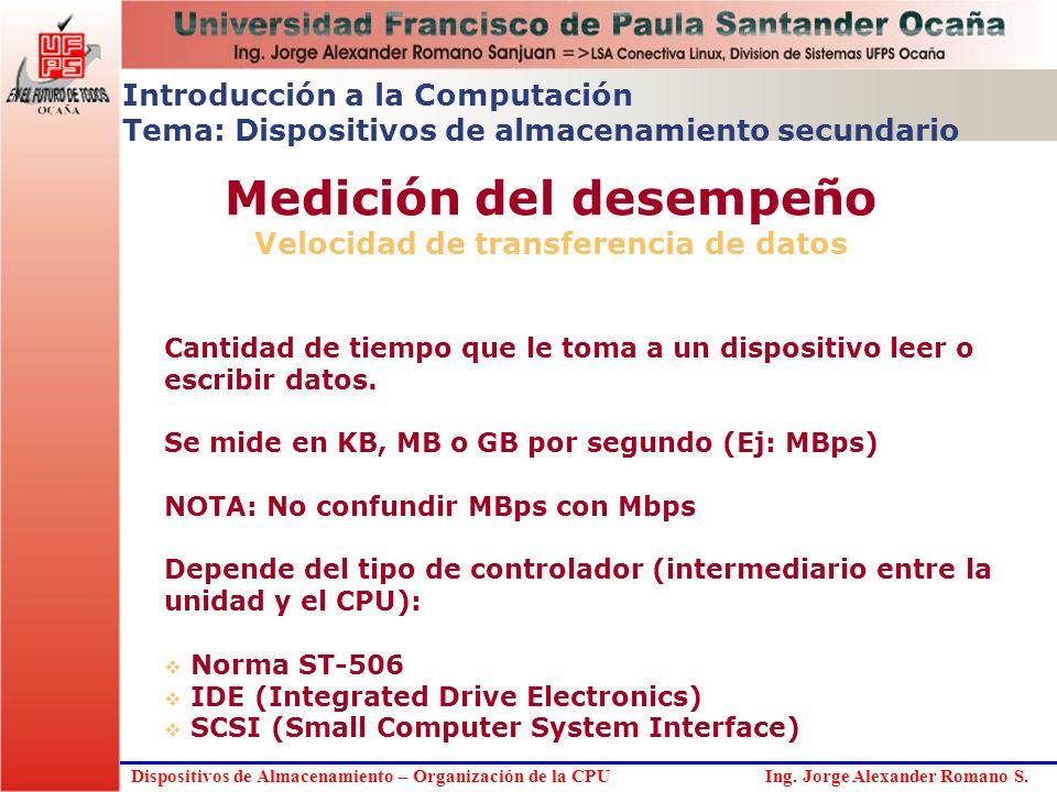 Dispositivos de Almacenamiento – Organización de la CPU Ing. Jorge Alexander Romano S. Velocidad de transferencia de datos Cantidad de tiempo que le t