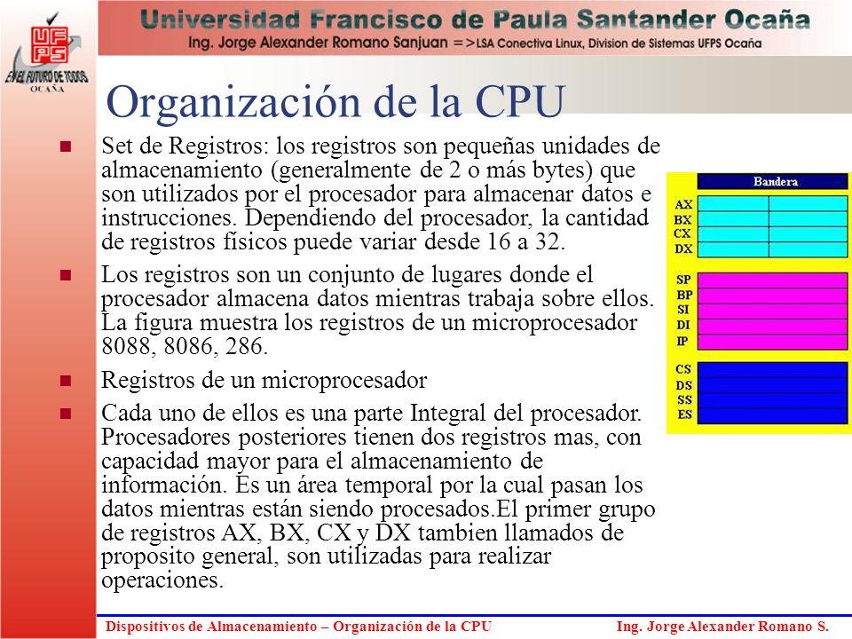 Dispositivos de Almacenamiento – Organización de la CPU Ing. Jorge Alexander Romano S. Organización de la CPU Set de Registros: los registros son pequ