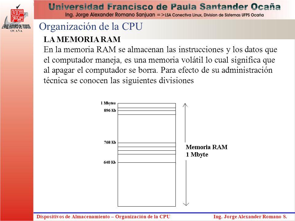 Dispositivos de Almacenamiento – Organización de la CPU Ing. Jorge Alexander Romano S. Organización de la CPU LA MEMORIA RAM En la memoria RAM se alma